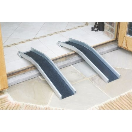 Lightweight Threshold Channel Ramps
